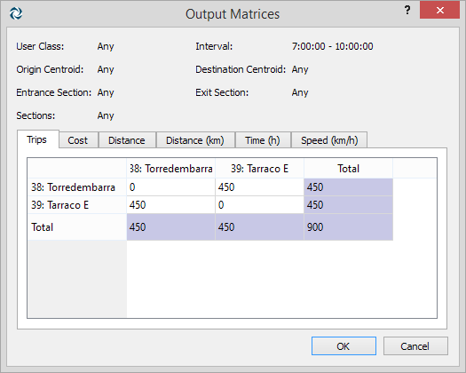 Aimsun Macro Function Components - output matrices