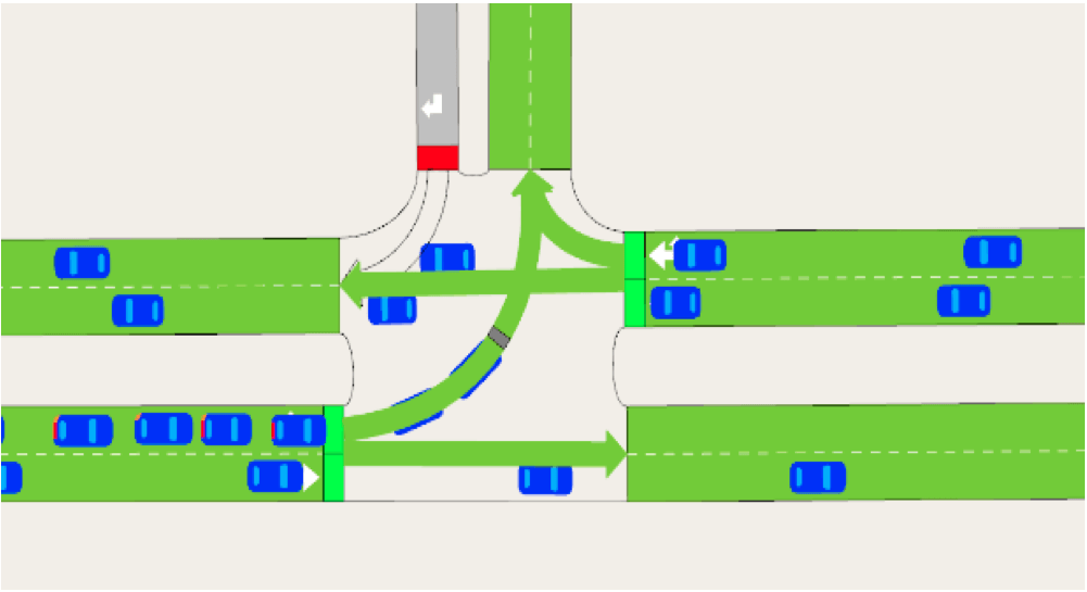Hybrid simulation in Aimsun Next traffic modeling software