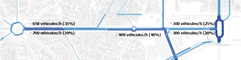 Decrease in traffic on the Avenue des Champs-Élysées (compared to the Reference Scenario)