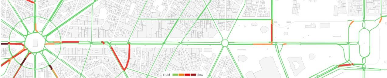 Reference scenario traffic condition (2025)