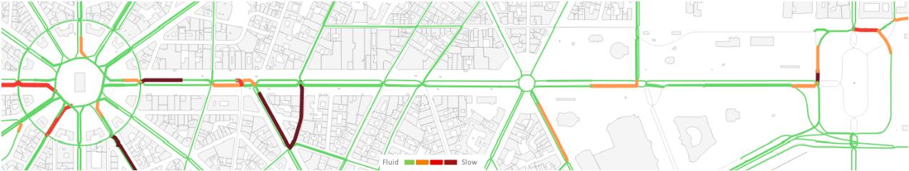 Traffic conditions in the project scenario (2025)